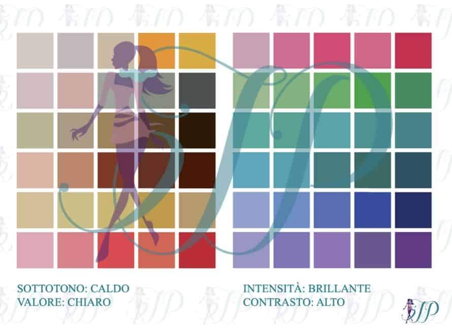 Armocromia-Palette-stagione-Primavera